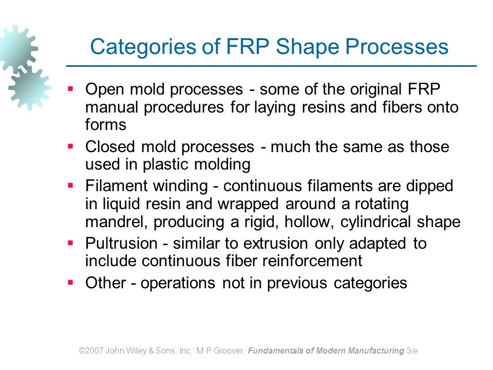 Categories of FRP Shape Processes