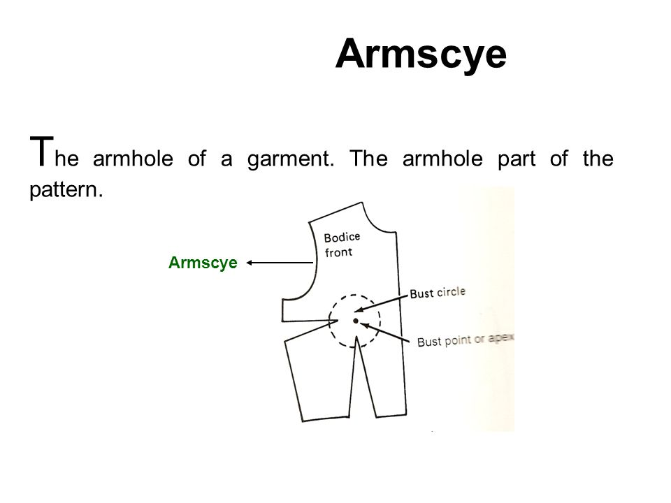 Armscye The armhole of a garment. The armhole part of the pattern.