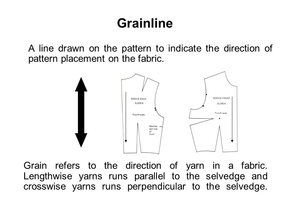 Grainline A line drawn on the pattern to indicate the direction of pattern placement on the fabric.