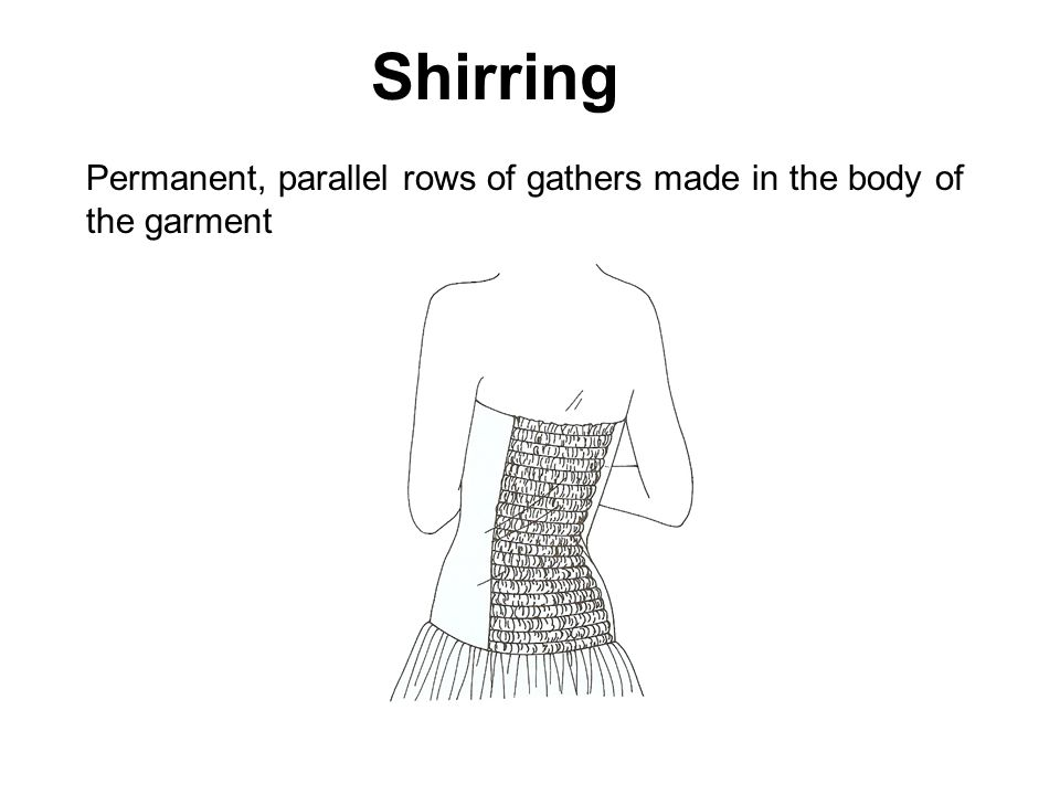 Shirring Permanent, parallel rows of gathers made in the body of the garment