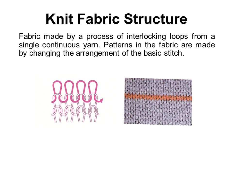 Knit Fabric Structure