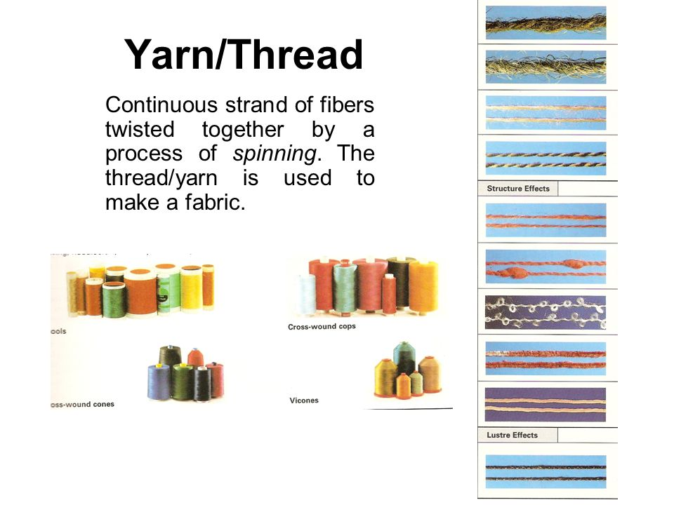 Yarn/Thread Continuous strand of fibers twisted together by a process of spinning.