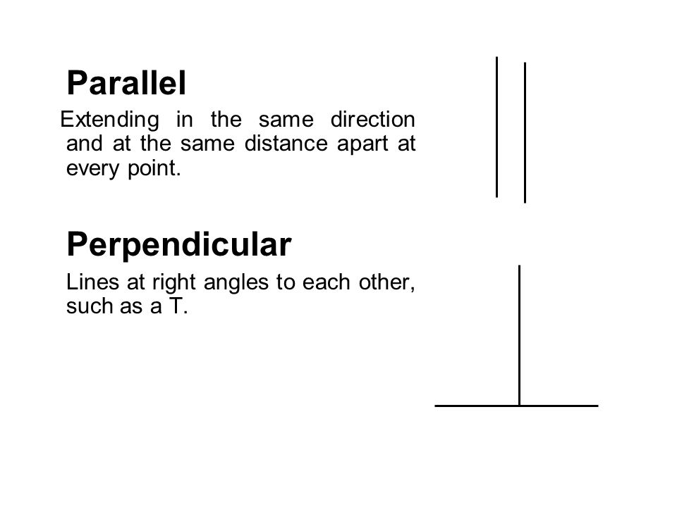 Parallel Extending in the same direction and at the same distance apart at every point. Perpendicular.