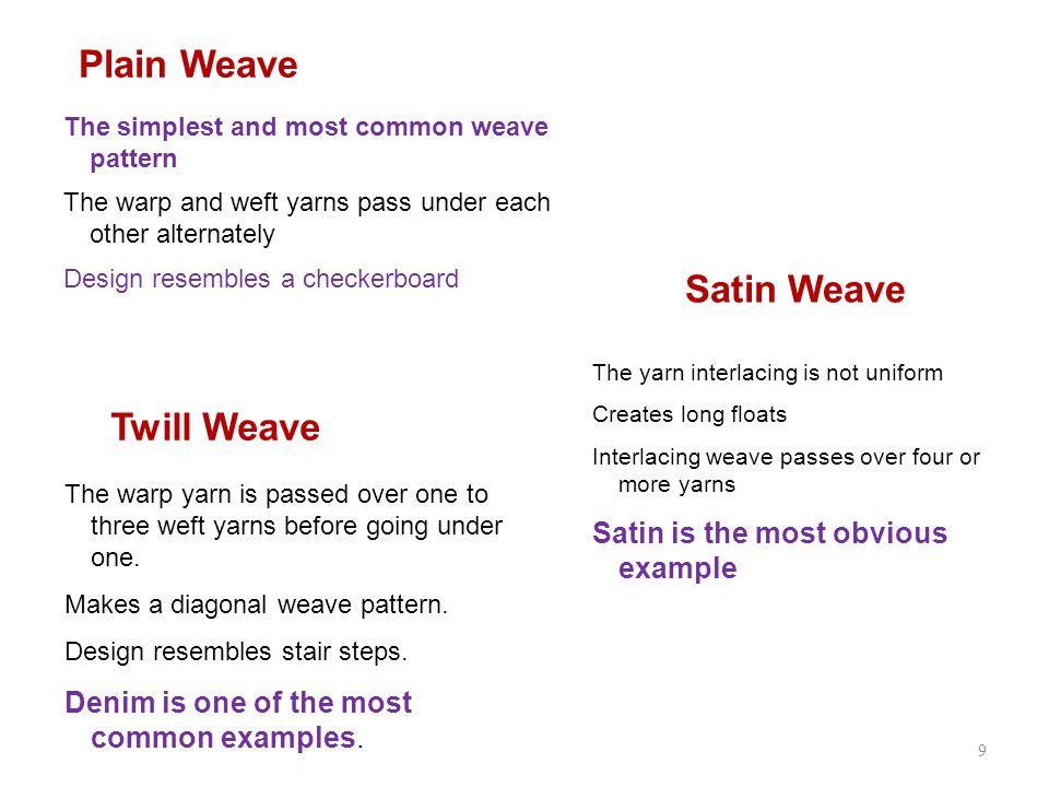 Plain Weave Satin Weave Twill Weave