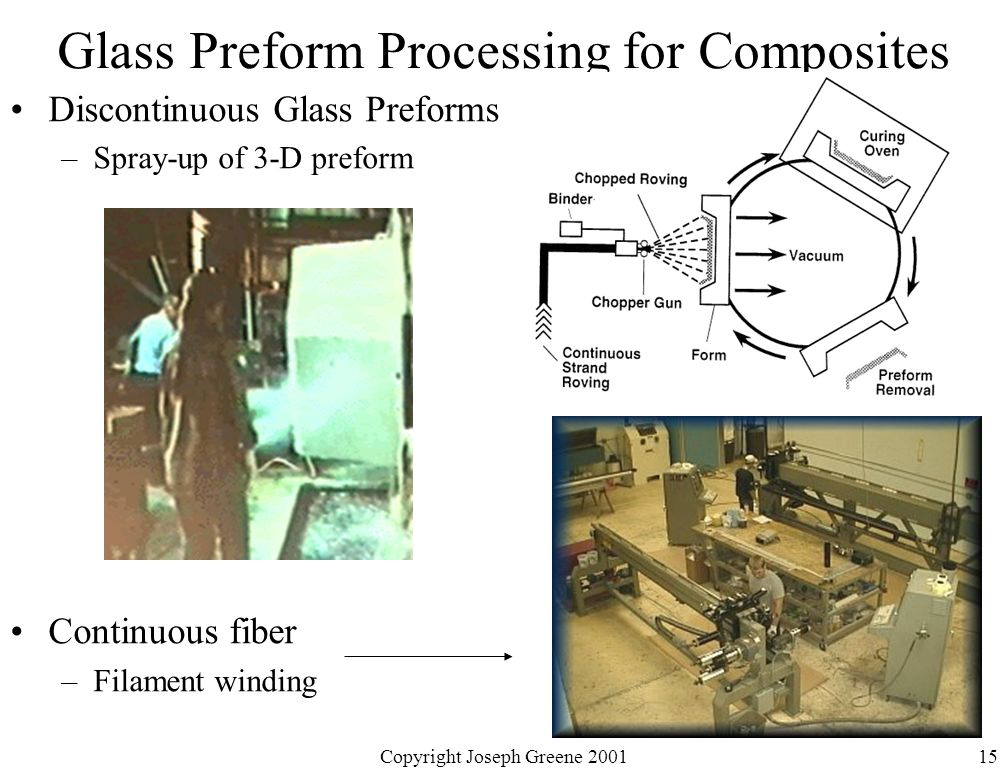 Glass Preform Processing for Composites