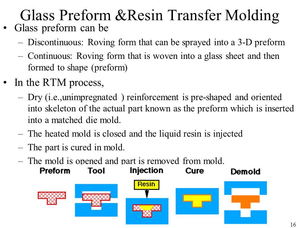 Glass Preform &Resin Transfer Molding