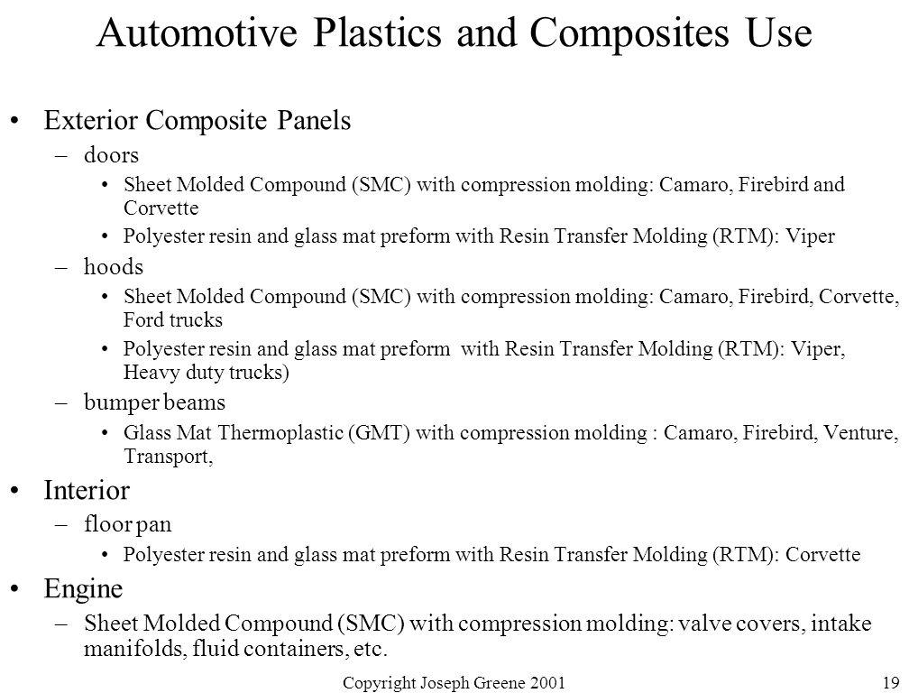 Automotive Plastics and Composites Use