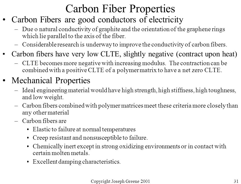 Carbon Fiber Properties