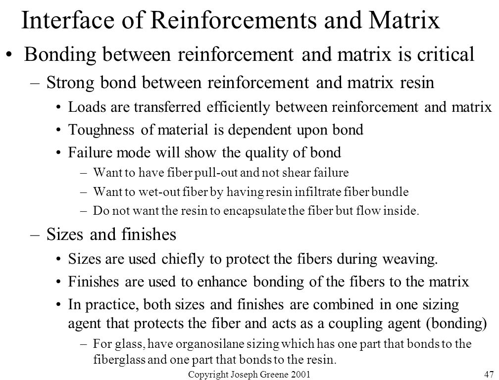 Interface of Reinforcements and Matrix