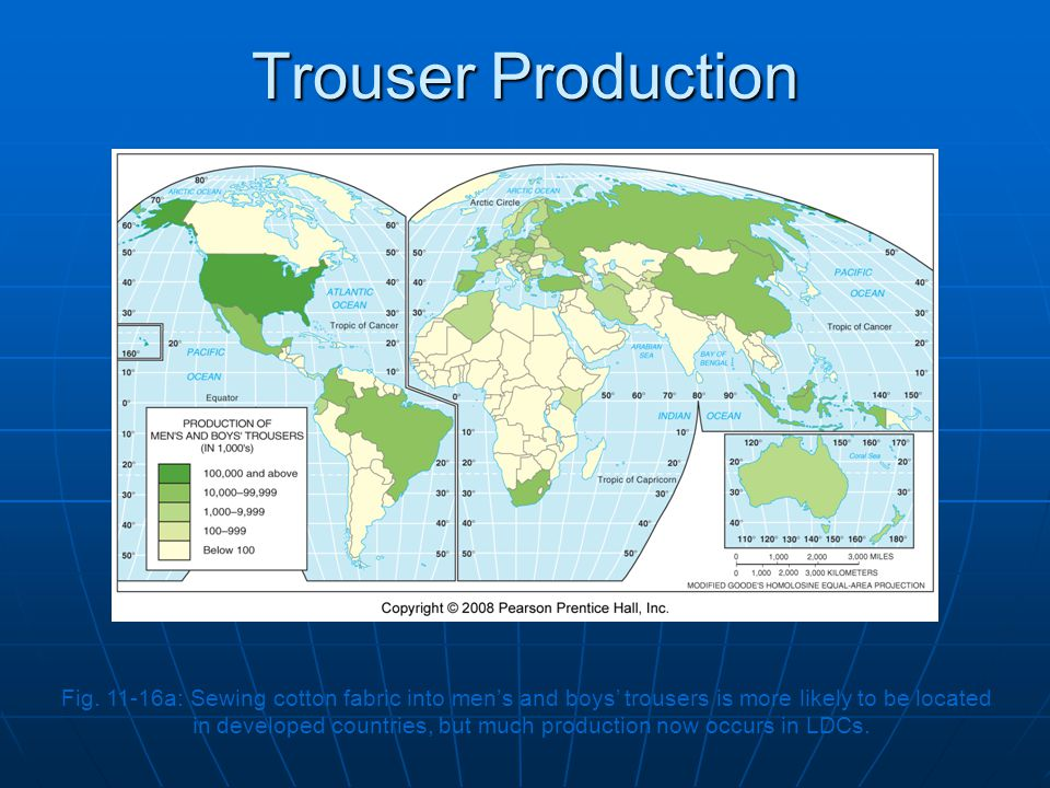 Trouser Production