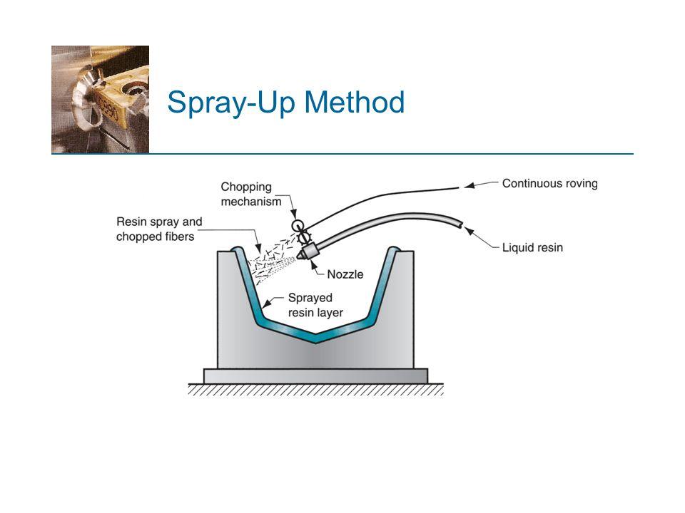 Spray-Up Method
