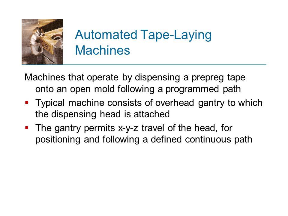 Automated Tape‑Laying Machines