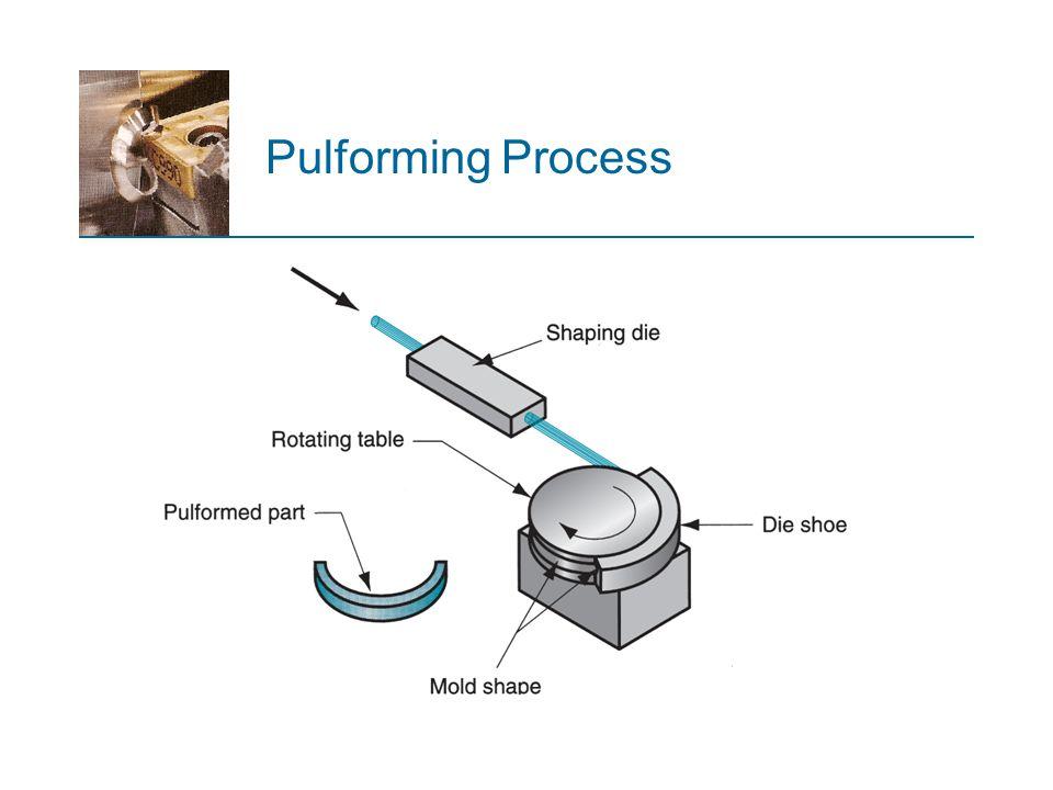 Pulforming Process