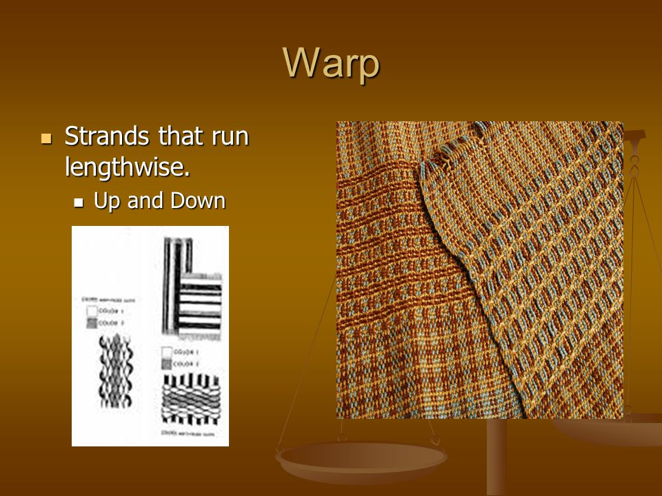 Warp Strands that run lengthwise. Up and Down