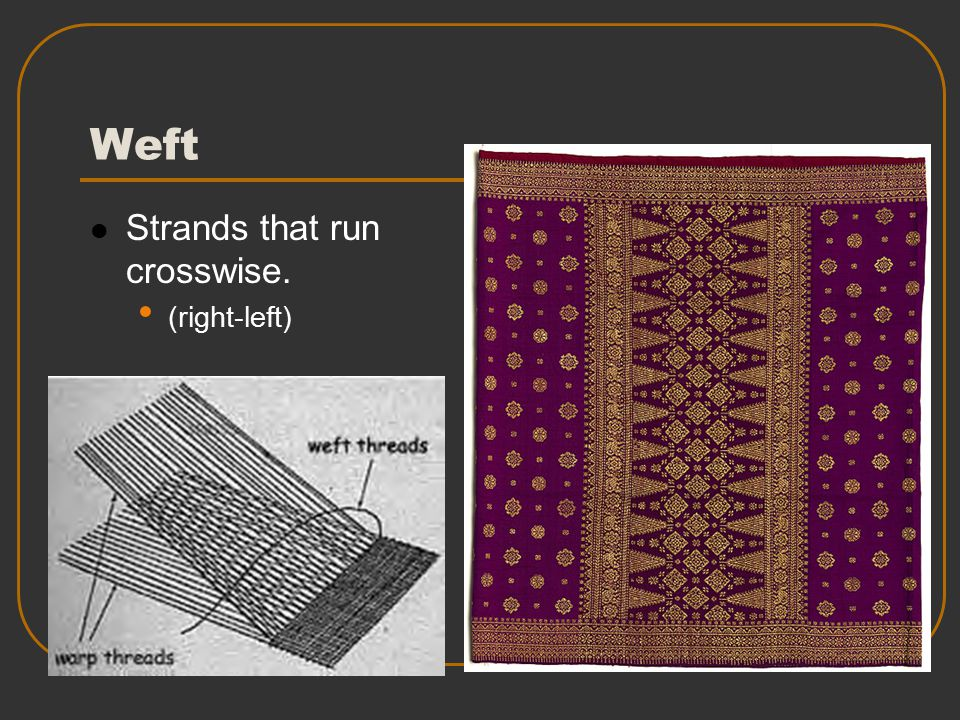 Weft Strands that run crosswise. (right-left)