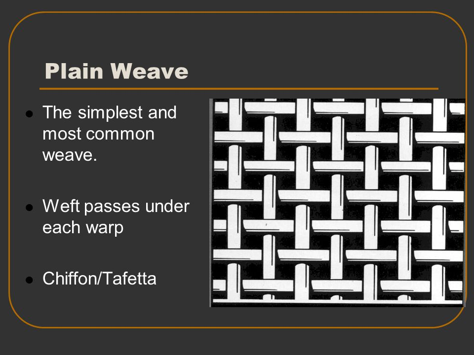 Plain Weave The simplest and most common weave.