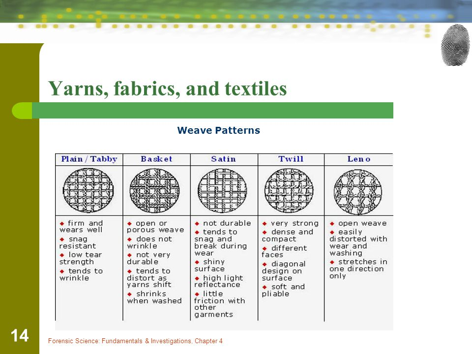 Yarns, fabrics, and textiles