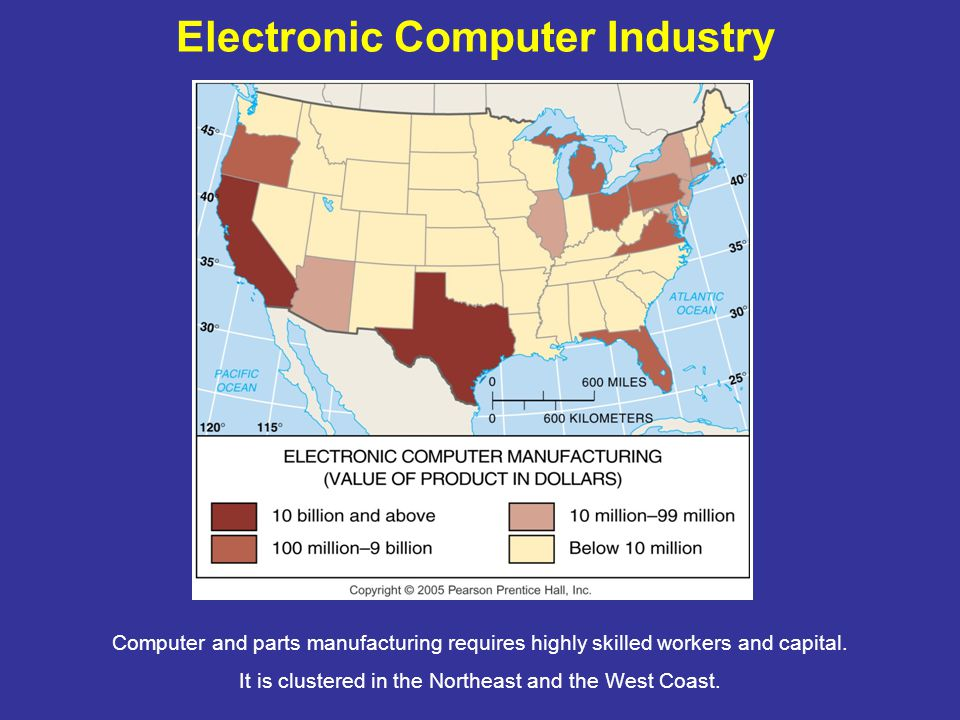 Electronic Computer Industry