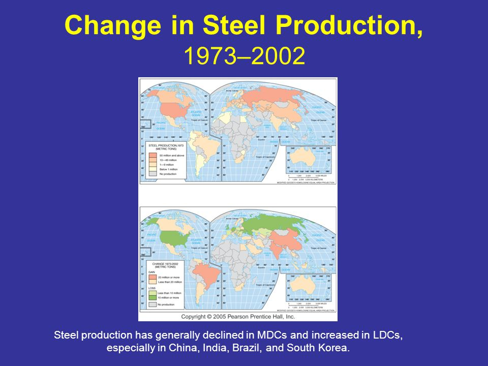 Change in Steel Production, 1973–2002