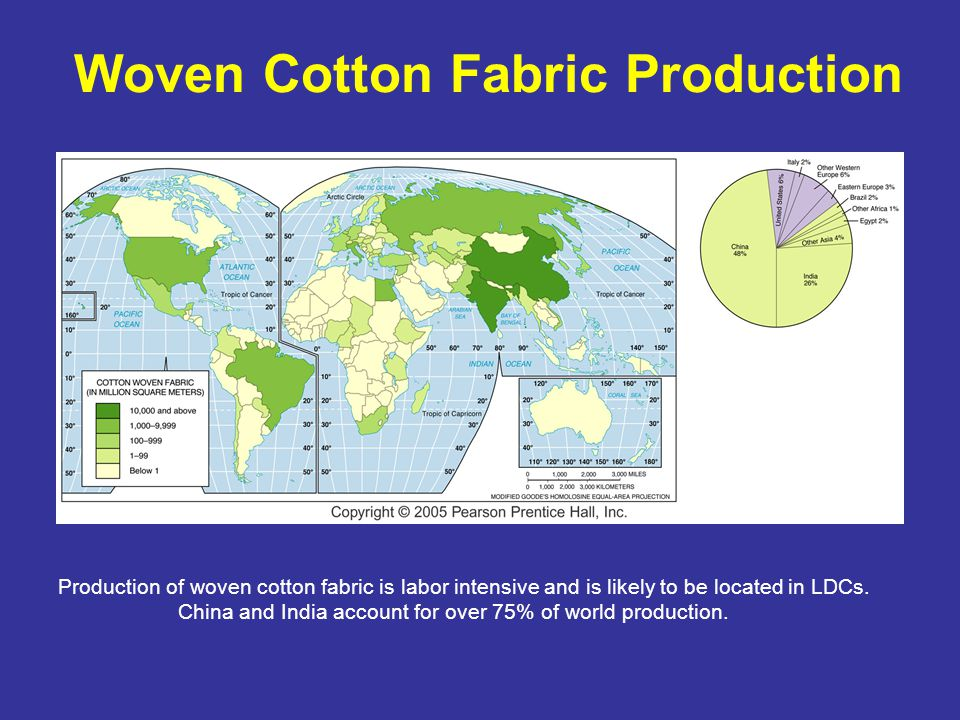 Woven Cotton Fabric Production