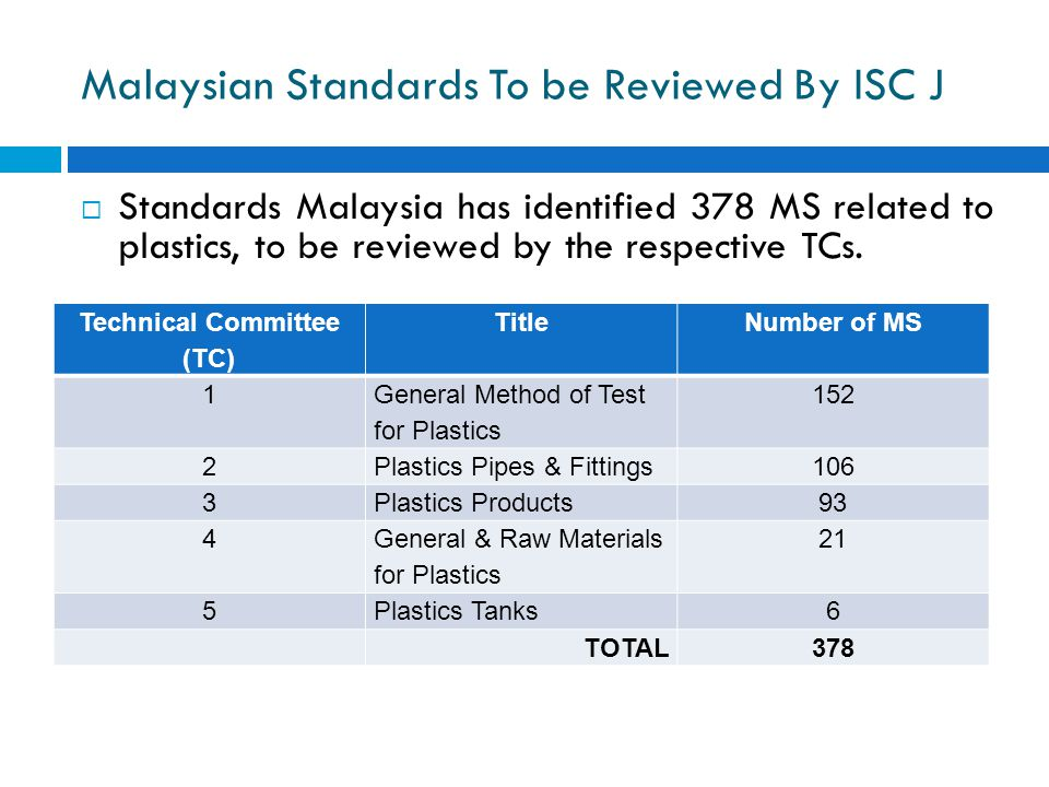 Malaysian Standards To be Reviewed By ISC J