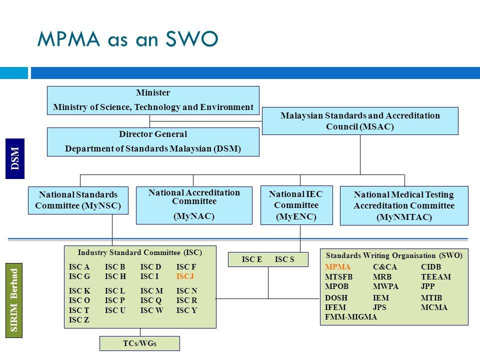 MPMA as an SWO DSM Minister