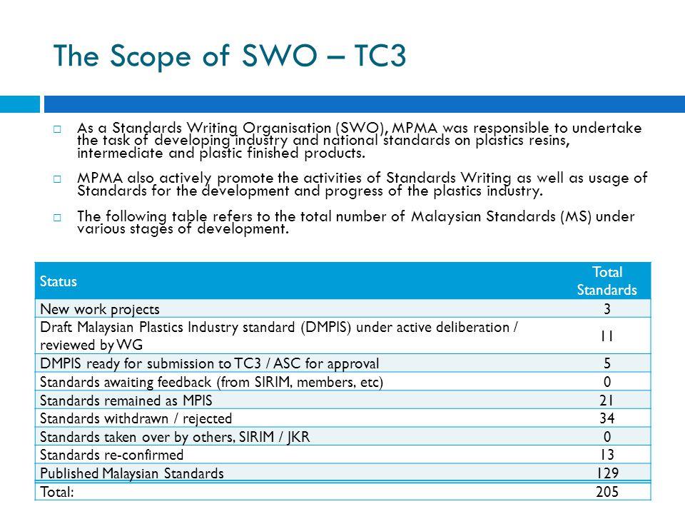 The Scope of SWO – TC3