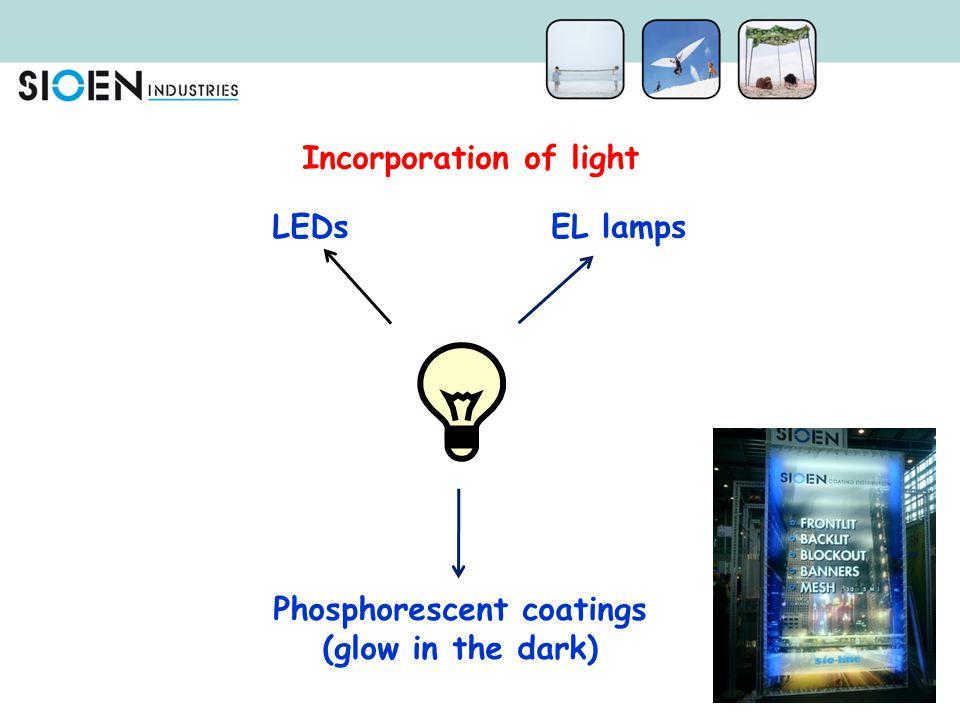 Phosphorescent coatings