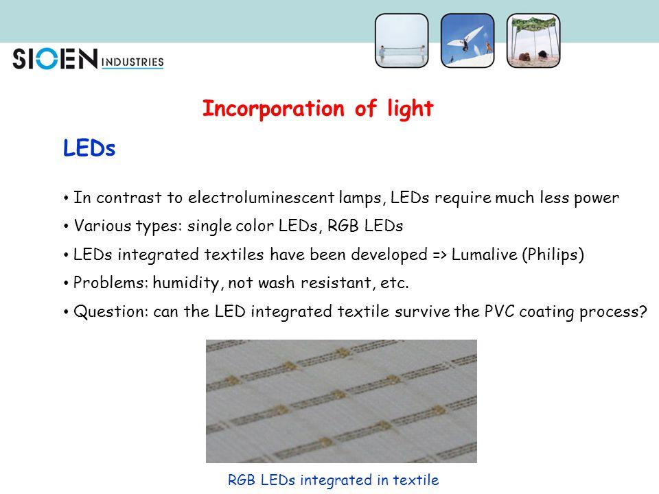 Incorporation of light