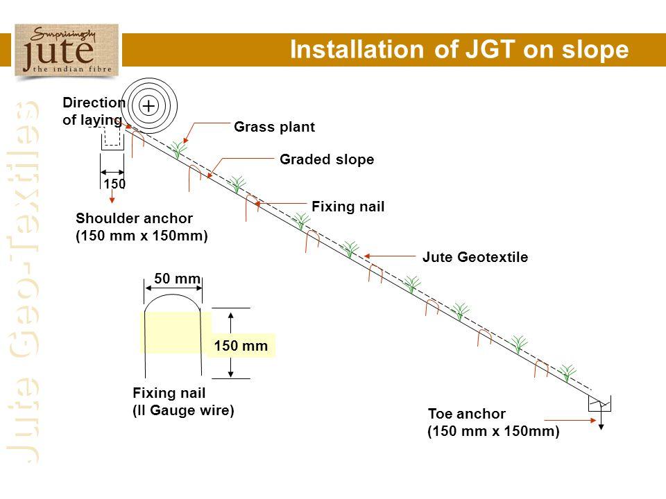 Installation of JGT on slope