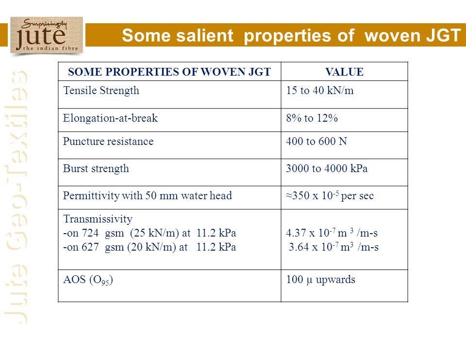 SOME PROPERTIES OF WOVEN JGT