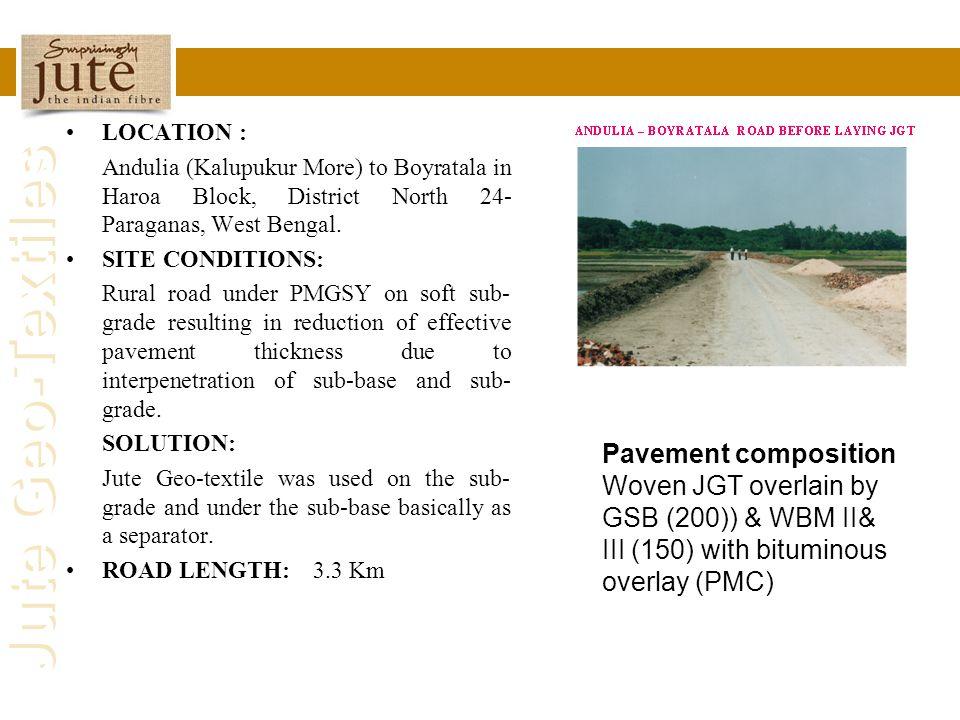 LOCATION : Andulia (Kalupukur More) to Boyratala in Haroa Block, District North 24-Paraganas, West Bengal.
