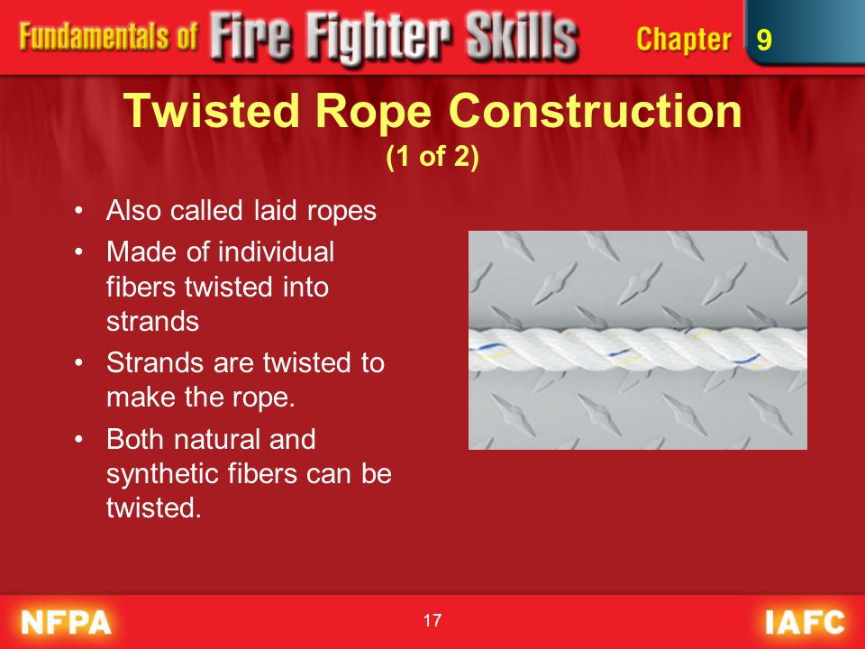 Twisted Rope Construction (1 of 2)