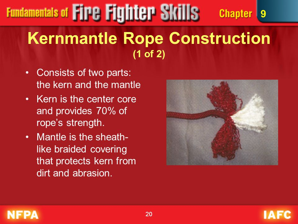 Kernmantle Rope Construction (1 of 2)
