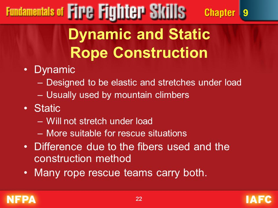 Dynamic and Static Rope Construction