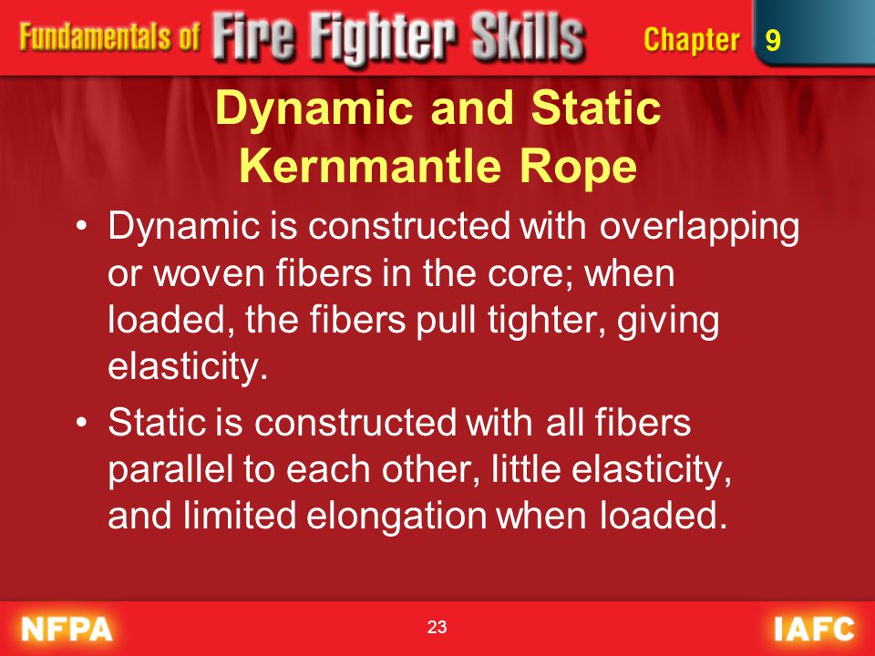 Dynamic and Static Kernmantle Rope
