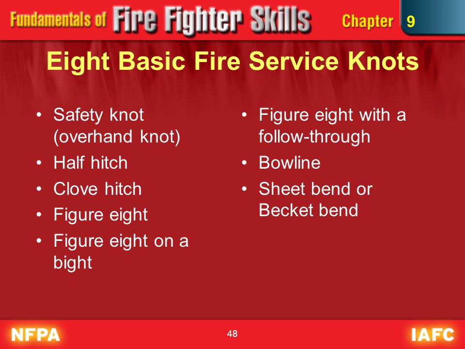 Eight Basic Fire Service Knots