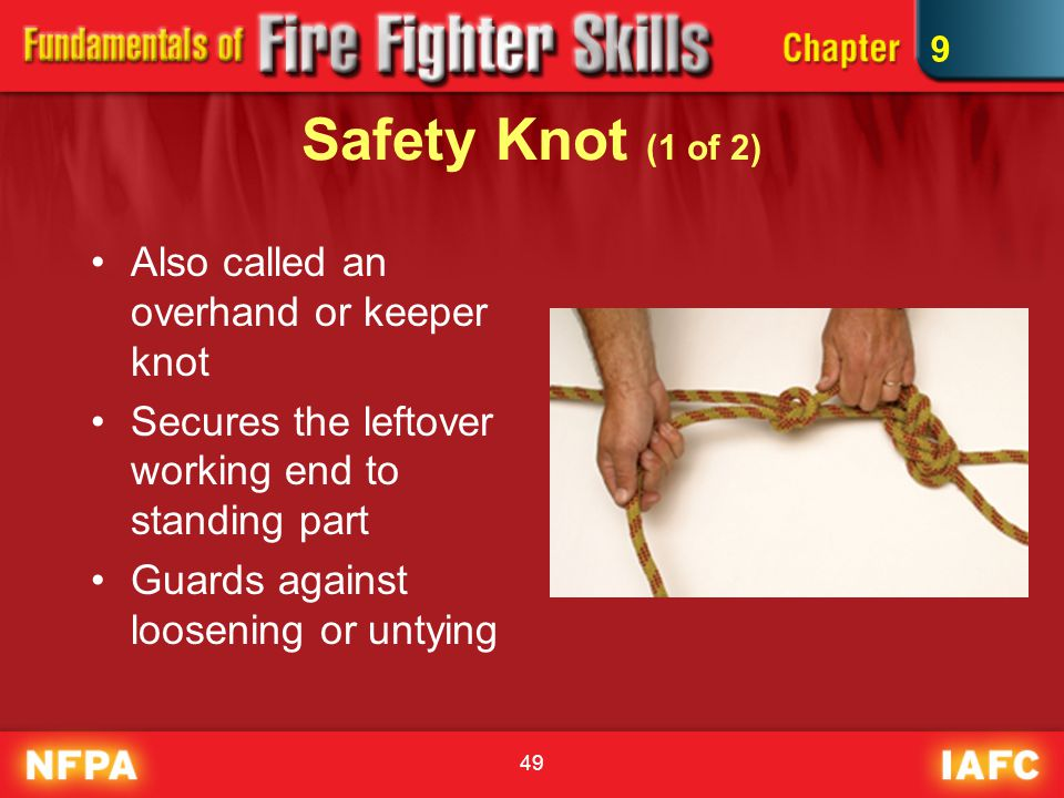 Safety Knot (1 of 2) Also called an overhand or keeper knot