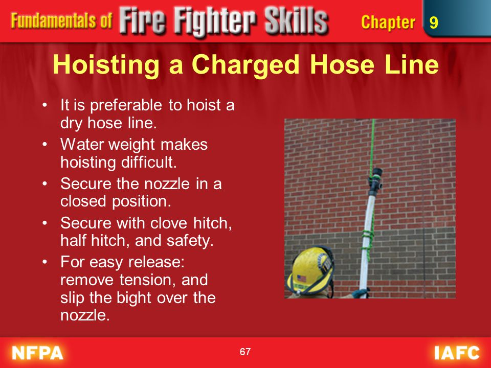 Hoisting a Charged Hose Line