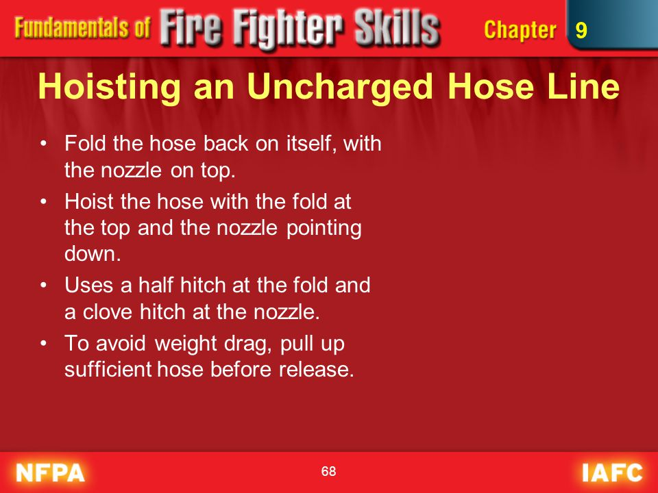 Hoisting an Uncharged Hose Line