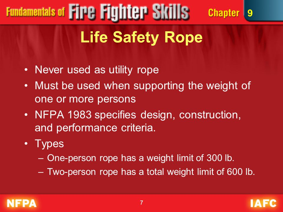 Life Safety Rope Never used as utility rope