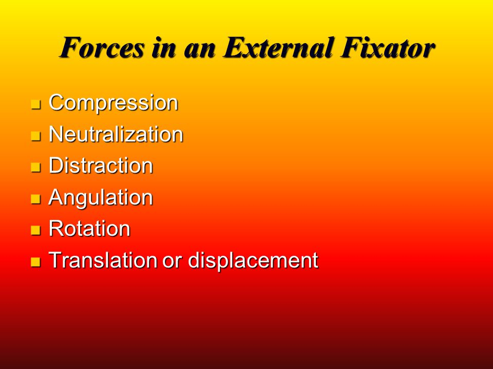 Forces in an External Fixator