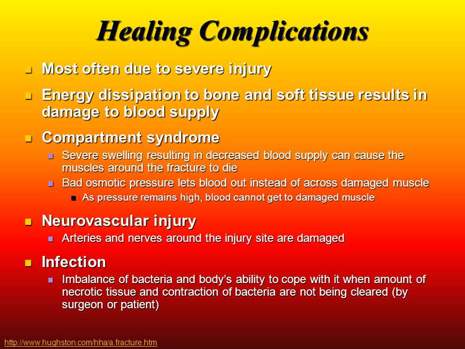 Healing Complications