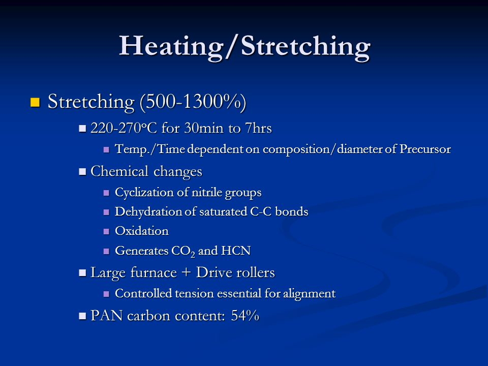 Heating/Stretching Stretching (500-1300%) 220-270oC for 30min to 7hrs