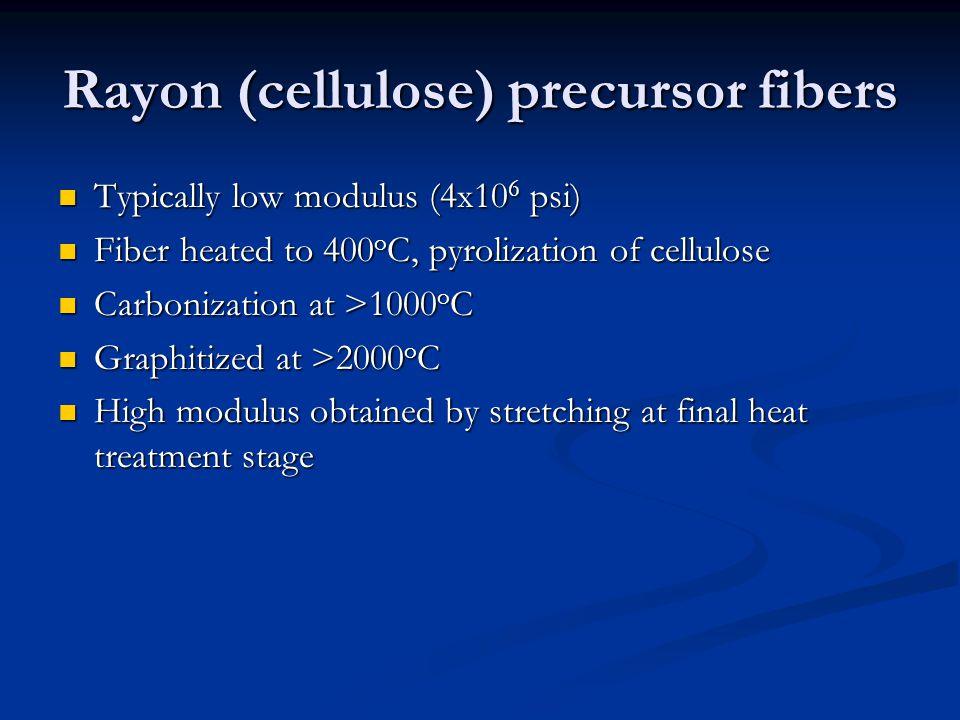 Rayon (cellulose) precursor fibers