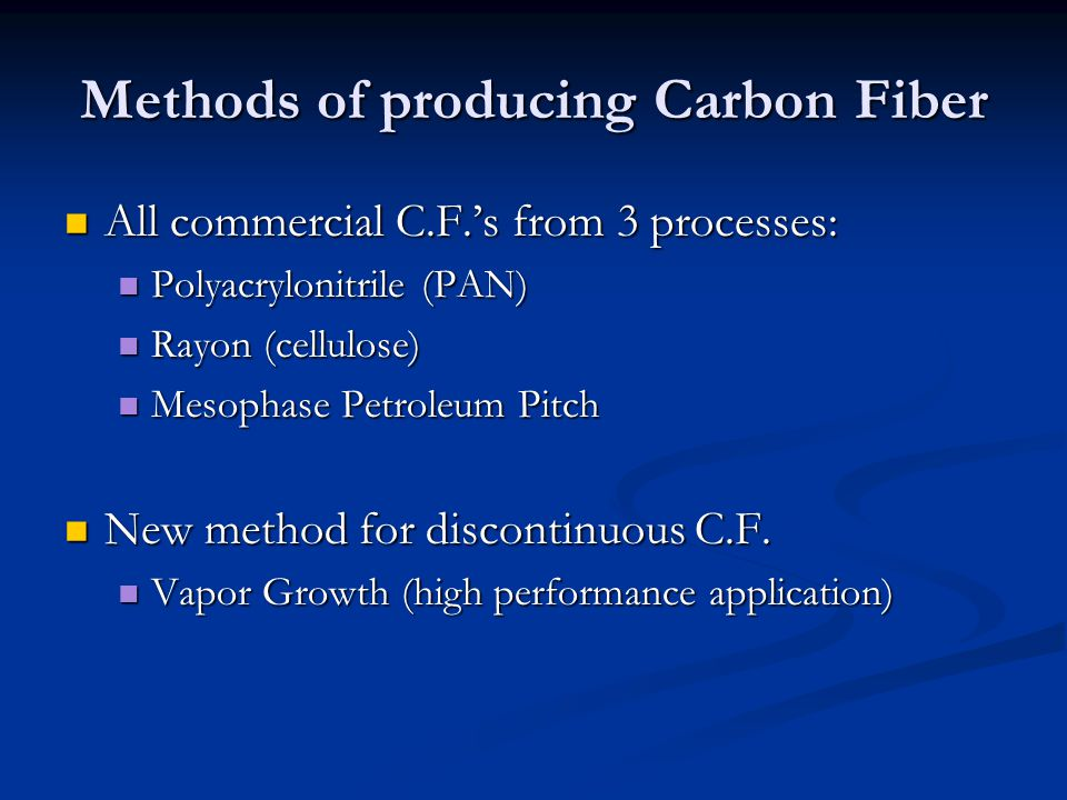 Methods of producing Carbon Fiber
