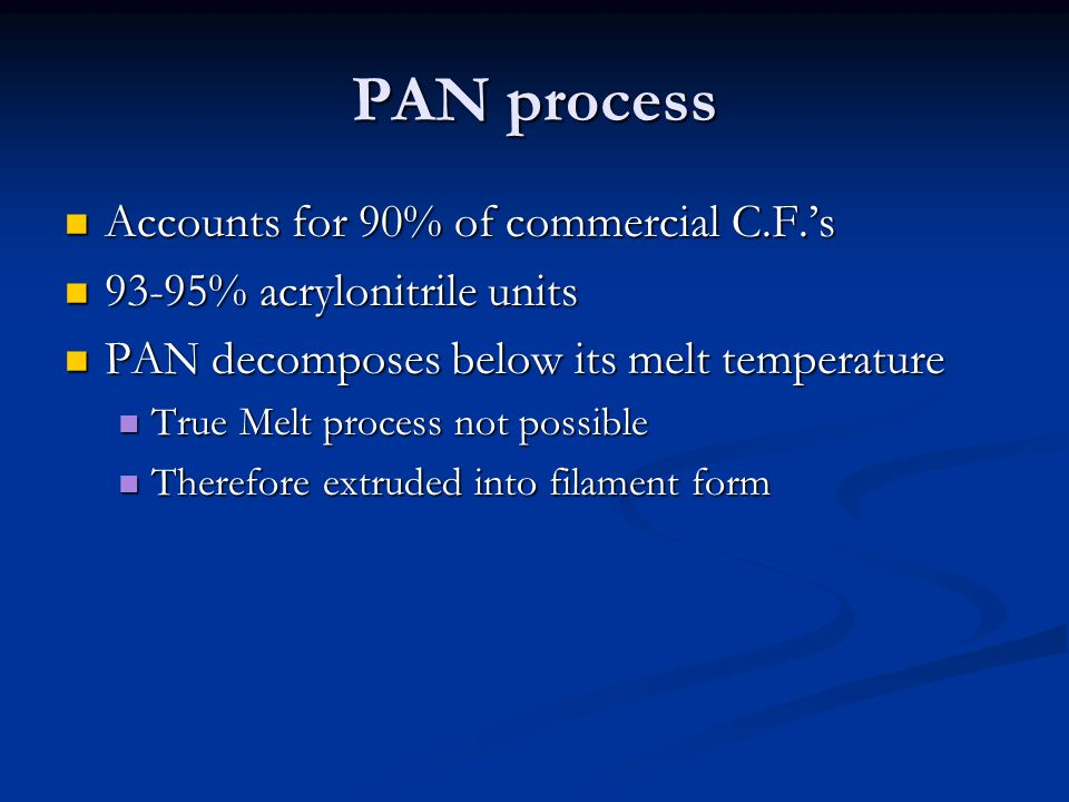 PAN process Accounts for 90% of commercial C.F.'s