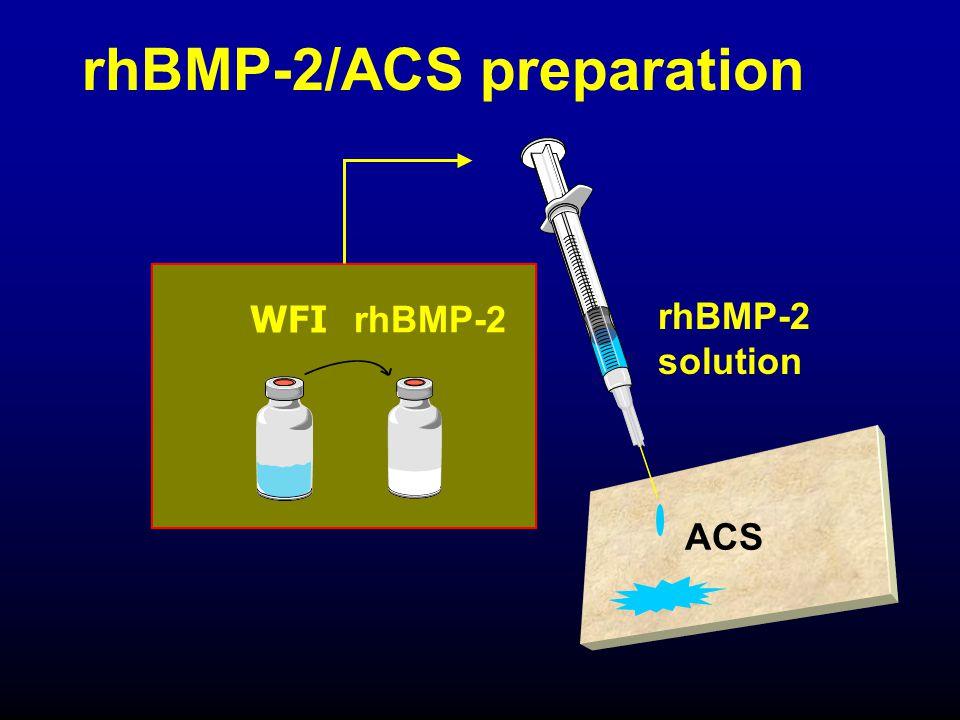 rhBMP-2/ACS preparation