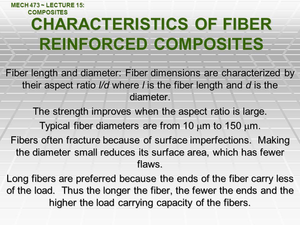 CHARACTERISTICS OF FIBER REINFORCED COMPOSITES