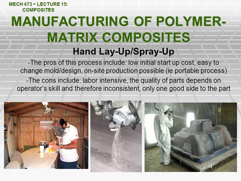 MANUFACTURING OF POLYMER-MATRIX COMPOSITES